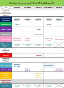 Tabelle der GBS-Angebote